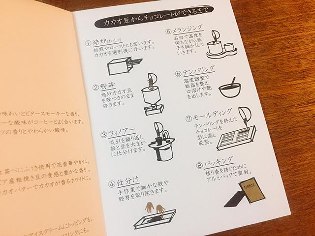 中津 Craft Chocolate Cafe「ハル チョコレート店」 Bean to Bar